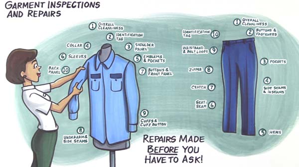 Video Garment Inspection And Repairs Unifirst